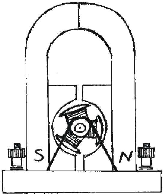 Лабораторная работа № 10. изучение электрического двигателя постоянного тока (на модели).