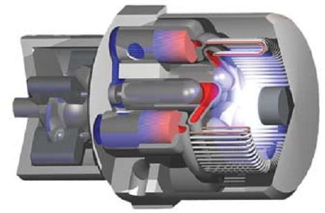 Двигатели внешнего сгорания
