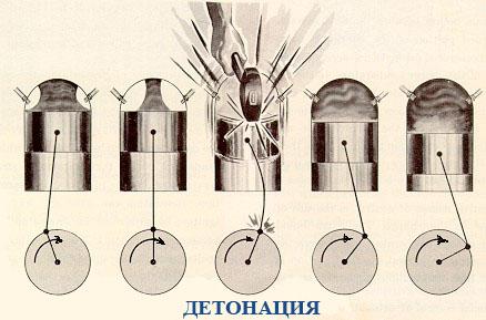 Статьи автора про двигатели
