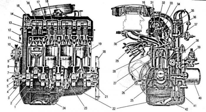 История жигулевского мотора
