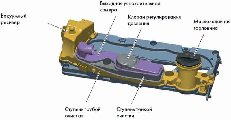 Авто: volkswagen, tdi, common rail, двигатель, детали, электроника