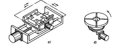 Использование шагового двигателя