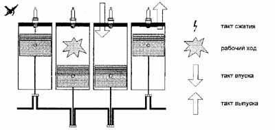 Основные принципы работы инжекторного двигателя - двигатель - двигатель - каталог статей - авто учитель