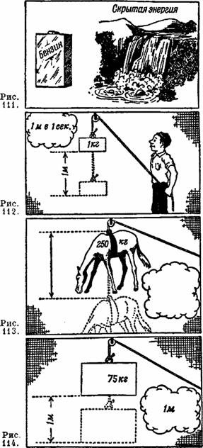 Мотор самолета - принцип работы