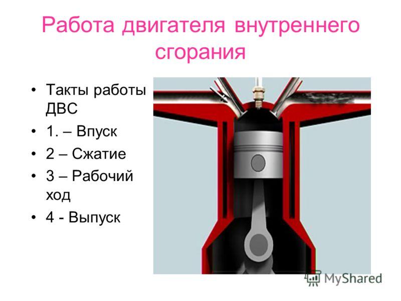 Презентация на тему: тепловые двигатели и охрана окружающей среды.. скачать бесплатно и без регистрации.