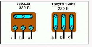 Как подключить трехфазный электродвигатель
