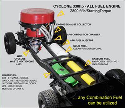 Простой многотопливный мотор вытеснит привычный двигатель внутреннего сгорания - наука, технологии - мк