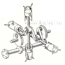 Нетрадиционные двигатели. интересные конструкции двигателей.