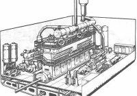 Двигатели внутреннего сгорания на морских судах