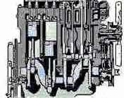 Двс — двигатель внутреннего сгорания