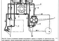 Двухсекционный радиатор — двигатели с охлаждением воздушного заряда