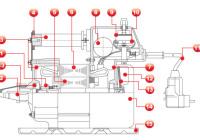 Эп-2200 с узо(электродвигатель (220в/ 2,2квт): продажа, цена в москве. вибраторы глубинные от «ооо «вектра»» — 6783565