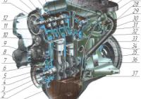 Конструкция двс (система смазки, система охлаждения, система питания двигателя) » ооо химмотолог