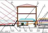 Нетрадиционные варианты холодотеплоснабжения зданий