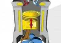 Принцип работы двигателя внутреннего сгорания в 4 такта