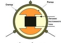 Принцип работы синхронного двигателя: видео — asutpp