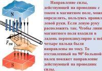 Работа и схемы электродвигателей постоянного тока