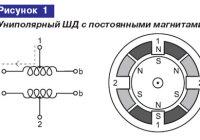 Шаговые двигатели. принцип действия. различные способы управления