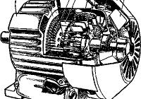 Устройство трехфазных асинхронных двигателей