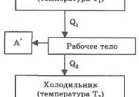 Второй закон термодинамики. тепловой двигатель