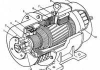 Двигатели постоянного тока — устройство, принцип действия электродвигателя
