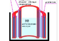 Двигатели внутреннего сгорания на основе воды