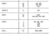 Расчет конденсатора для трехфазного двигателя в однофазной сети