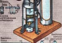Как сделать действующую модель двигателя стирлинга