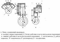 Классификация двигателей :: двигатели стирлинга. области применения :: введение в физику — physics-guide.ru