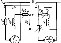 §34. схемы электродвигателей и их характеристики