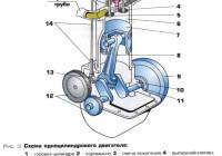 Общее устройство и работа двигателя