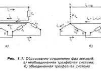 Трехфазный переменный электрический ток и его преимущества