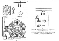 148. электродвигатель с параллельным возбуждением — машины постоянного тока — основы электротехники. тоэ — рза. все о реле и релейной защите