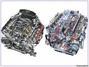 Какой двигатель выбрать — бензиновый или дизельный