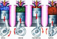 Двс — устройство двигателя внутреннего сгорания