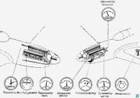 Приборы на самолете. авиационные двигатели.