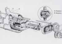 Принцип работы компрессора мерседес