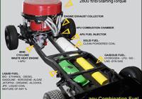Простой многотопливный мотор вытеснит привычный двигатель внутреннего сгорания — наука, технологии — мк