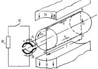 Радиоэлектроника и электротехника  » машины постоянного тока