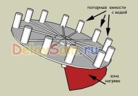 Простой солнечный двигатель.  как  сделать солнечный или  тепловой двигатель.  устройство. проект.